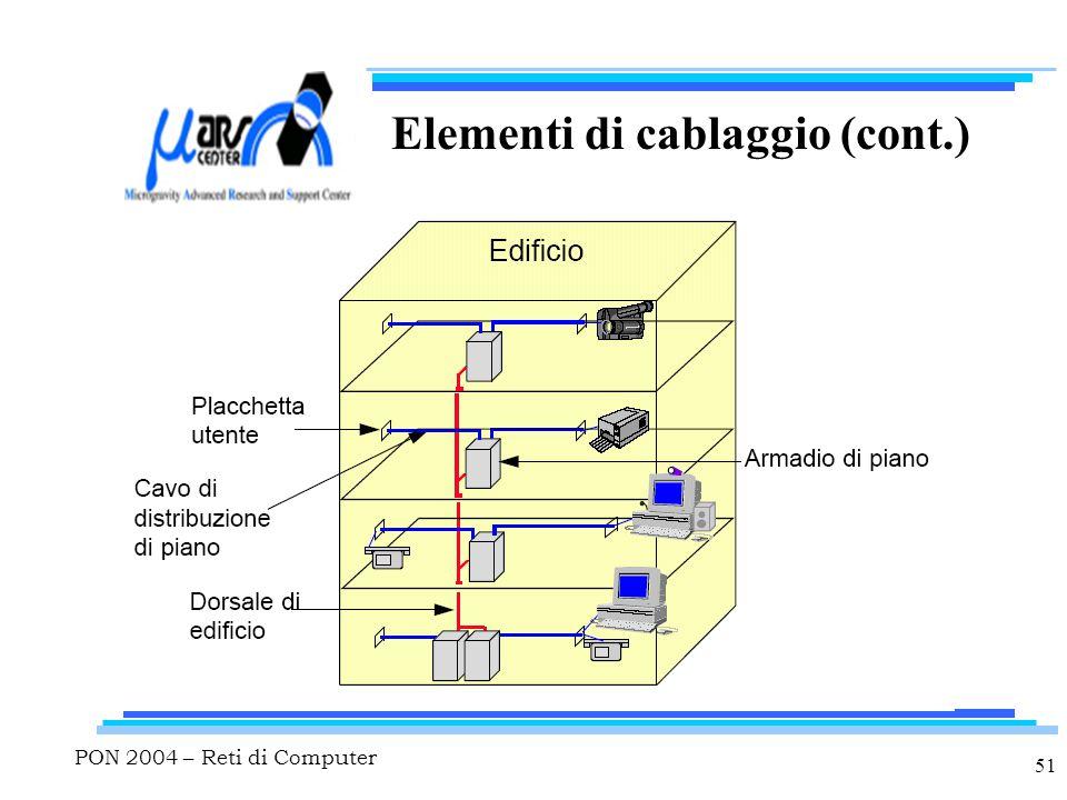 PON 2004 – Reti di Computer 51 Elementi di cablaggio (cont.)
