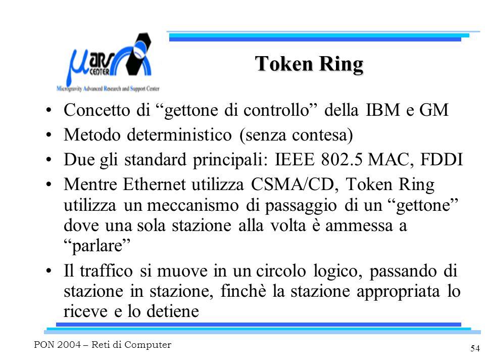 PON 2004 – Reti di Computer 54 Token Ring Concetto di gettone di controllo della IBM e GM Metodo deterministico (senza contesa) Due gli standard principali: IEEE 802.5 MAC, FDDI Mentre Ethernet utilizza CSMA/CD, Token Ring utilizza un meccanismo di passaggio di un gettone dove una sola stazione alla volta è ammessa a parlare Il traffico si muove in un circolo logico, passando di stazione in stazione, finchè la stazione appropriata lo riceve e lo detiene