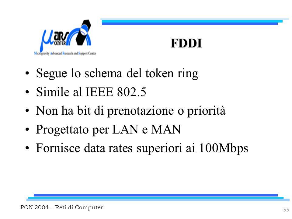 PON 2004 – Reti di Computer 55 FDDI Segue lo schema del token ring Simile al IEEE 802.5 Non ha bit di prenotazione o priorità Progettato per LAN e MAN