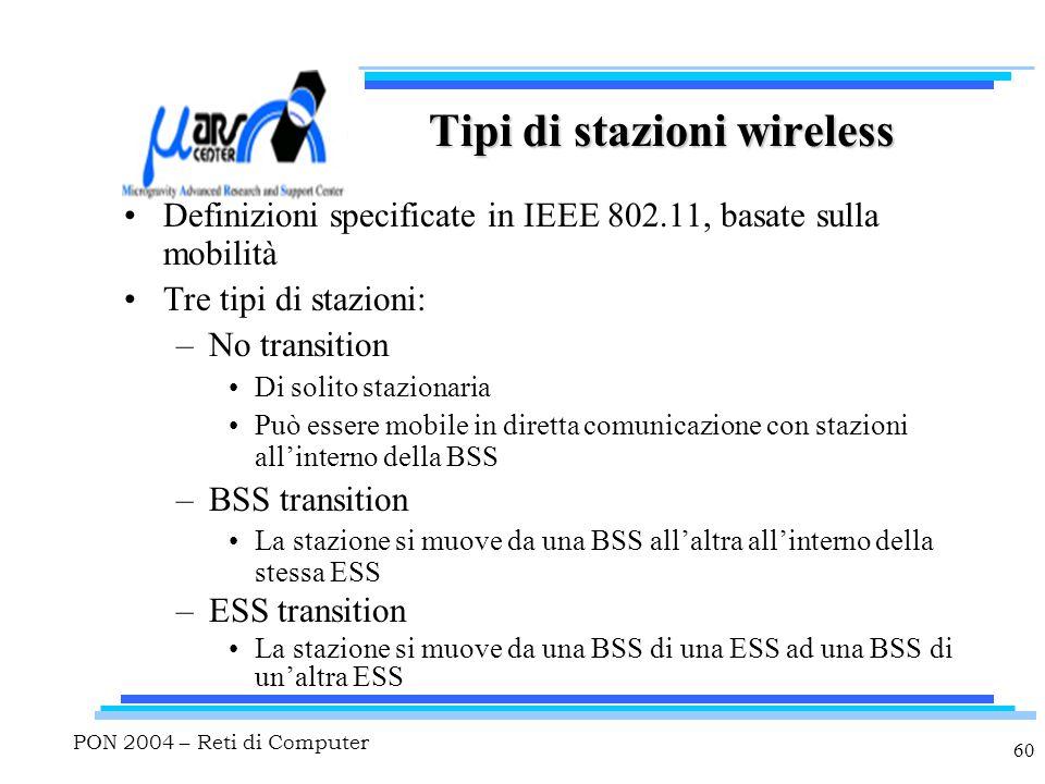 PON 2004 – Reti di Computer 60 Tipi di stazioni wireless Definizioni specificate in IEEE 802.11, basate sulla mobilità Tre tipi di stazioni: –No trans