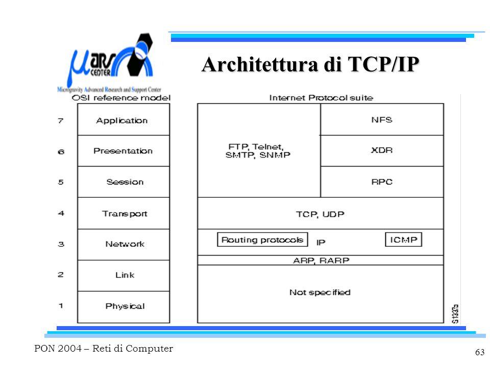 PON 2004 – Reti di Computer 63 Architettura di TCP/IP