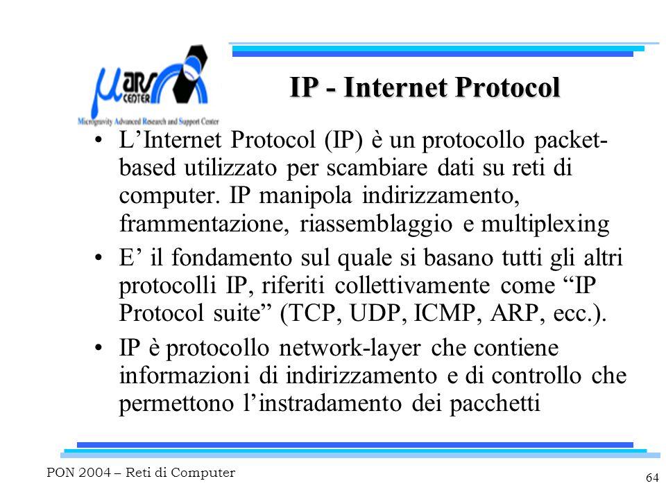 PON 2004 – Reti di Computer 64 IP - Internet Protocol L'Internet Protocol (IP) è un protocollo packet- based utilizzato per scambiare dati su reti di computer.