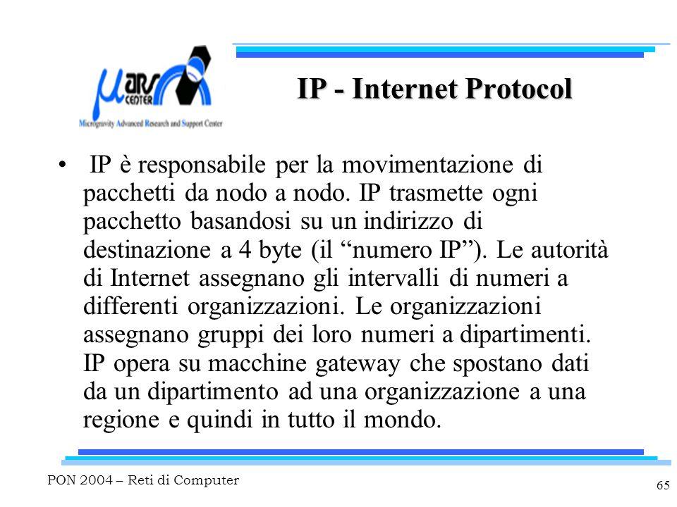 PON 2004 – Reti di Computer 65 IP - Internet Protocol IP è responsabile per la movimentazione di pacchetti da nodo a nodo. IP trasmette ogni pacchetto