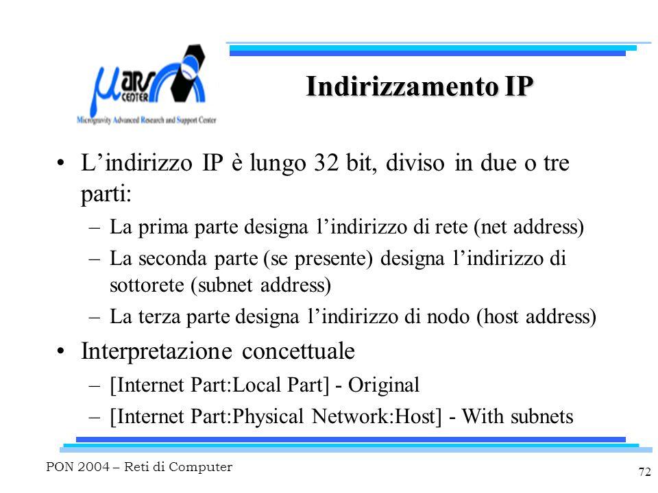 PON 2004 – Reti di Computer 72 Indirizzamento IP L'indirizzo IP è lungo 32 bit, diviso in due o tre parti: –La prima parte designa l'indirizzo di rete (net address) –La seconda parte (se presente) designa l'indirizzo di sottorete (subnet address) –La terza parte designa l'indirizzo di nodo (host address) Interpretazione concettuale –[Internet Part:Local Part] - Original –[Internet Part:Physical Network:Host] - With subnets
