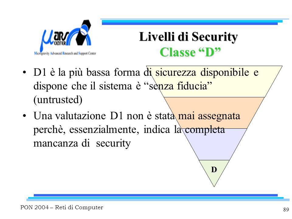 PON 2004 – Reti di Computer 89 D Livelli di Security Classe D D1 è la più bassa forma di sicurezza disponibile e dispone che il sistema è senza fiducia (untrusted) Una valutazione D1 non è stata mai assegnata perchè, essenzialmente, indica la completa mancanza di security