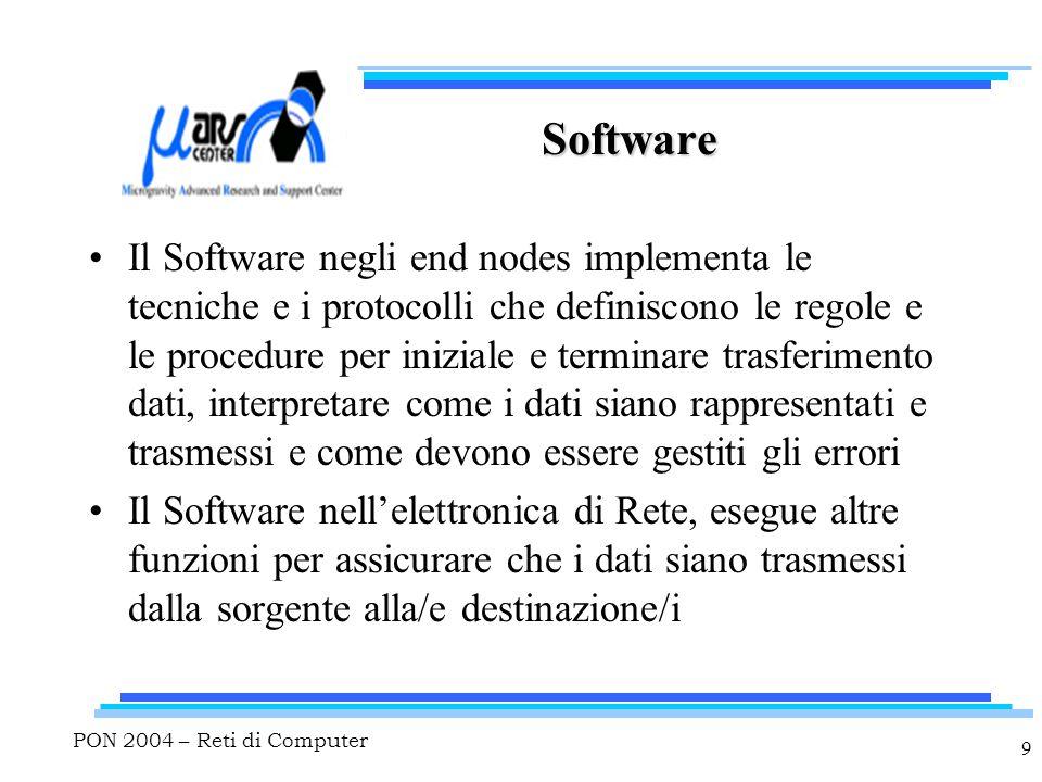 PON 2004 – Reti di Computer 9 Software Il Software negli end nodes implementa le tecniche e i protocolli che definiscono le regole e le procedure per