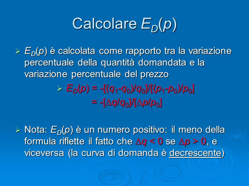 Calcolare E D (p)  E D (p) è calcolata come rapporto tra la variazione percentuale della quantità domandata e la variazione percentuale del prezzo 