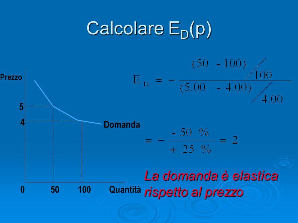 Calcolare E D (p) La domanda è elastica rispetto al prezzo 5 4 Domanda Quantità1000 Prezzo 50