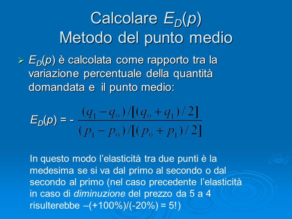 Calcolare E D (p) Metodo del punto medio  E D (p) è calcolata come rapporto tra la variazione percentuale della quantità domandata e il punto medio: