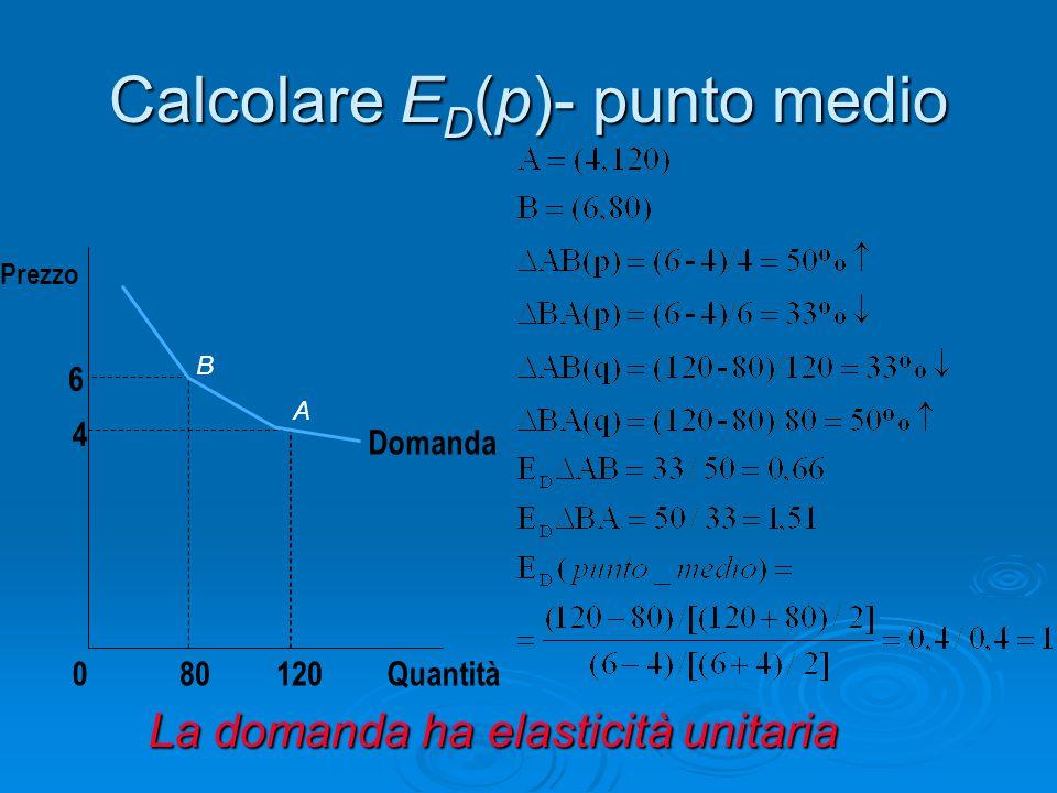 Calcolare E D (p)- punto medio La domanda ha elasticità unitaria 6 4 Domanda Quantità1200 Prezzo 80 A B
