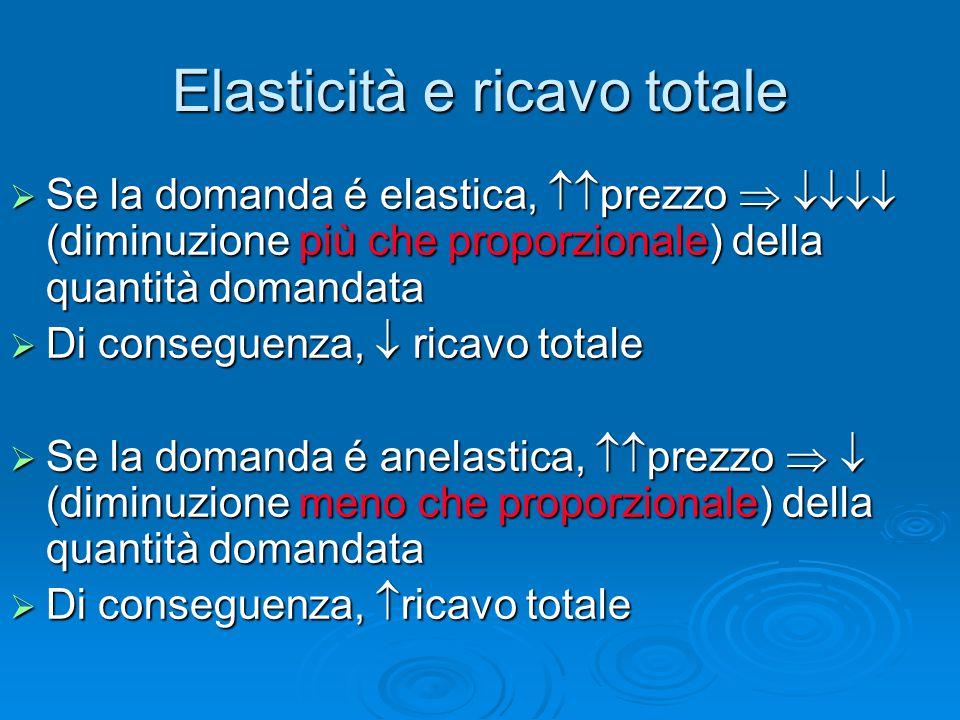 Elasticità e ricavo totale  Se la domanda é elastica,  prezzo   (diminuzione più che proporzionale) della quantità domandata  Di conseguenza,
