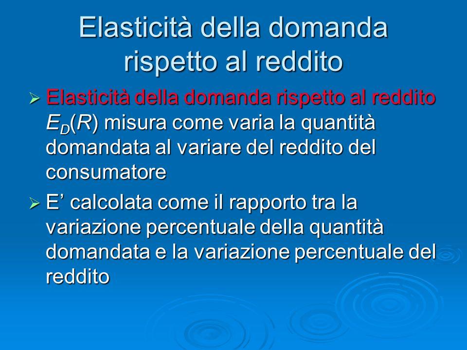 Elasticità della domanda rispetto al reddito  Elasticità della domanda rispetto al reddito E D (R) misura come varia la quantità domandata al variare