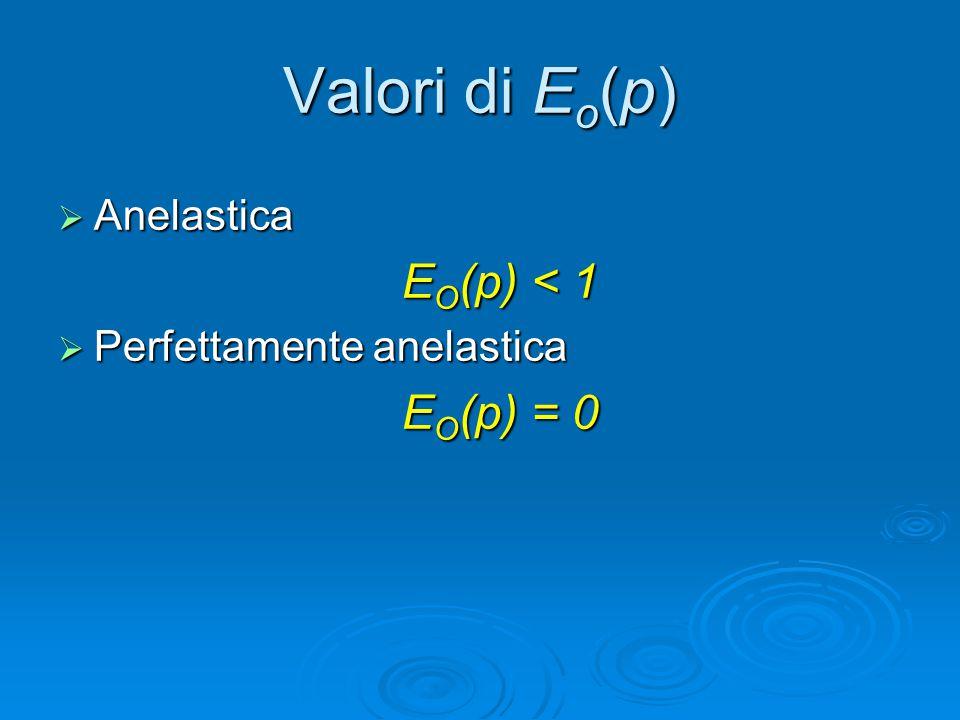 Valori di E o (p)  Anelastica E O (p) < 1  Perfettamente anelastica E O (p) = 0