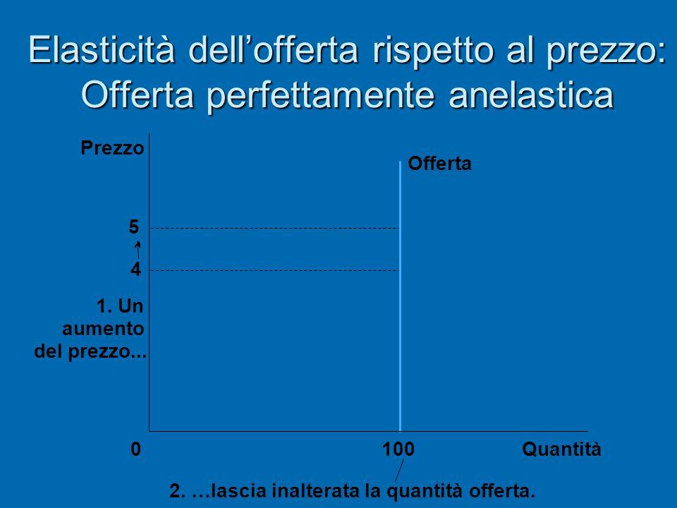 Elasticità dell'offerta rispetto al prezzo: Offerta perfettamente anelastica 5 4 Offerta 1000 Quantità 1. Un aumento del prezzo... 2. …lascia inaltera