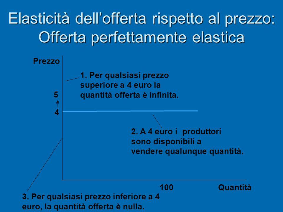 Elasticità dell'offerta rispetto al prezzo: Offerta perfettamente elastica Quantità 5 4 100 2. A 4 euro i sono disponibili a vendere qualunque quantit