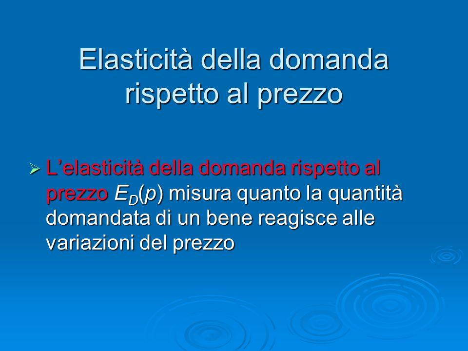Elasticità della domanda rispetto al prezzo  L'elasticità della domanda rispetto al prezzo E D (p) misura quanto la quantità domandata di un bene rea