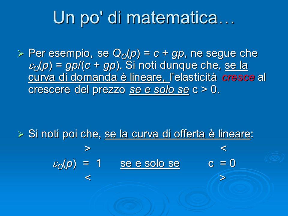 Un po' di matematica…  Per esempio, se Q O (p) = c + gp, ne segue che  O (p) = gp/(c + gp). Si noti dunque che, se la curva di domanda è lineare, l'