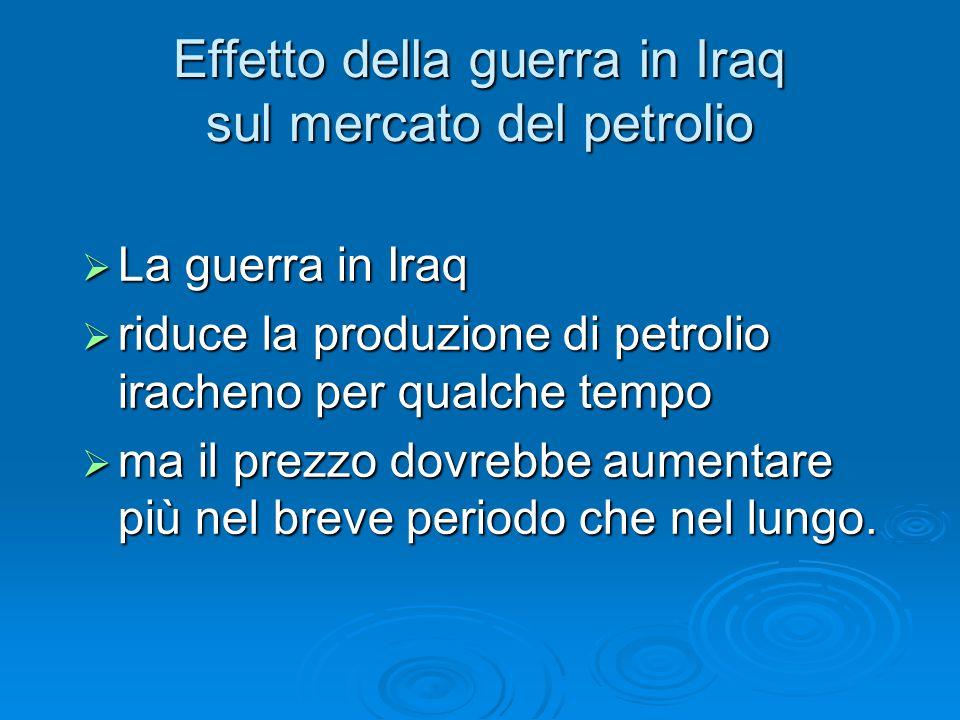 Effetto della guerra in Iraq sul mercato del petrolio  La guerra in Iraq  riduce la produzione di petrolio iracheno per qualche tempo  ma il prezzo