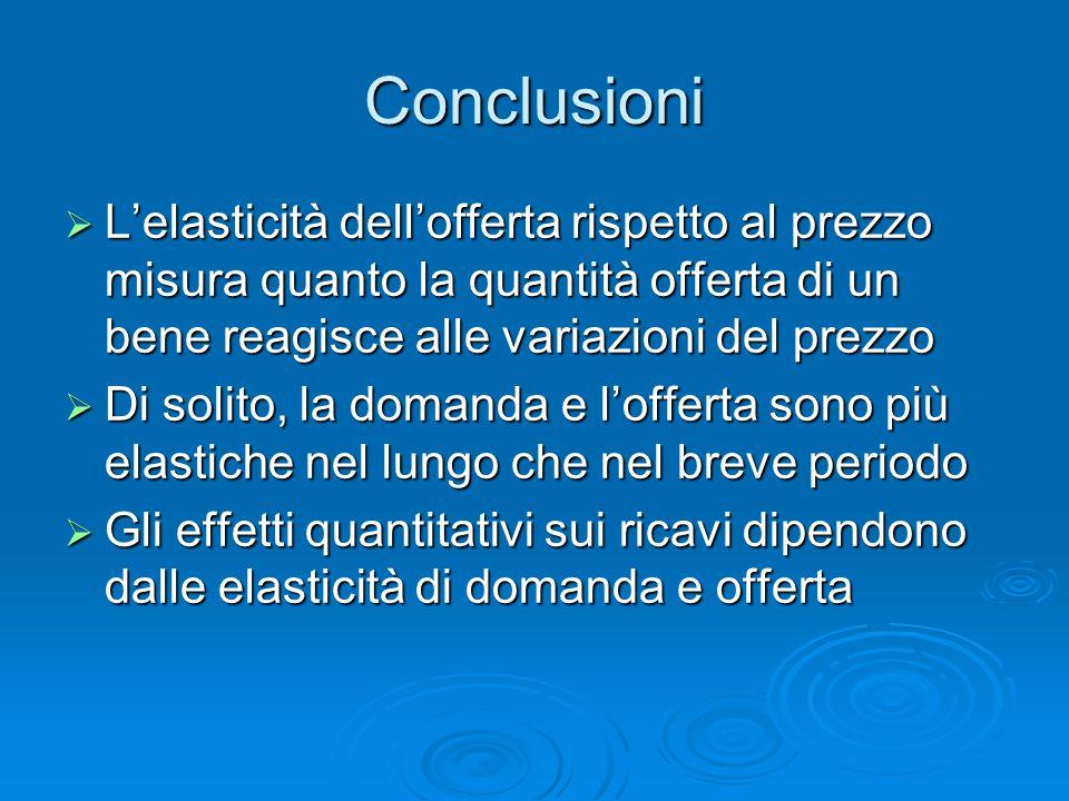 Conclusioni  L'elasticità dell'offerta rispetto al prezzo misura quanto la quantità offerta di un bene reagisce alle variazioni del prezzo  Di solit