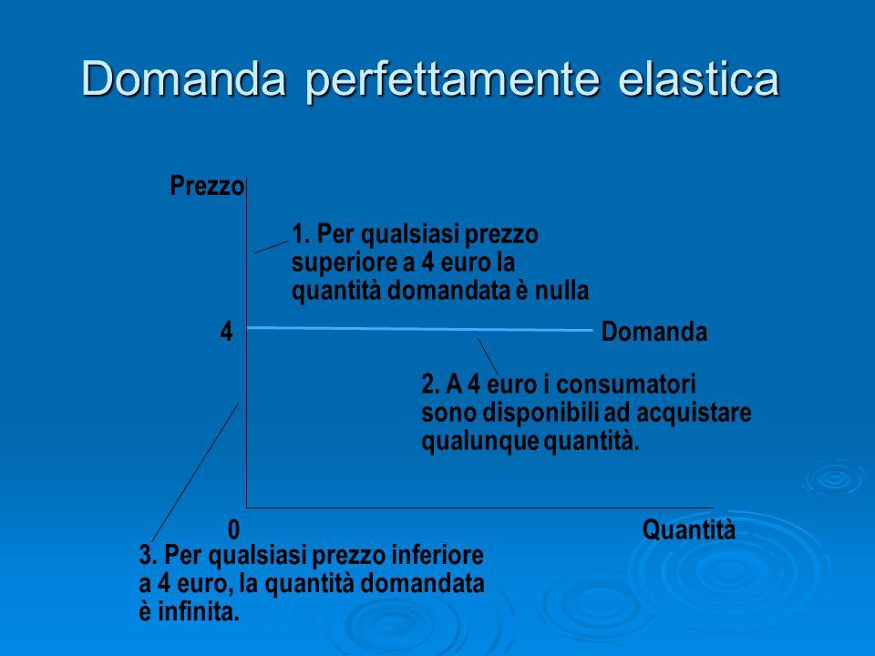 Domanda perfettamente elastica 4 Quantità0 Domanda 2. A 4 euro i consumatori sono disponibili ad acquistare qualunque quantità. 1. Per qualsiasi prezz