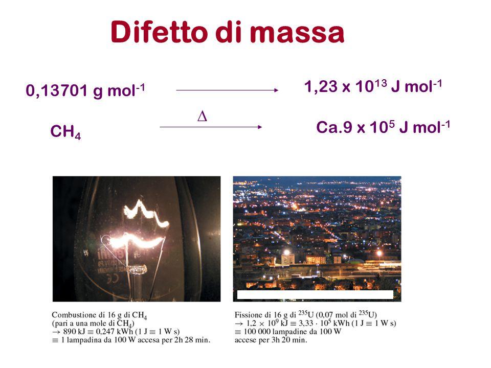 Difetto di massa 0,13701 g mol -1 1,23 x 10 13 J mol -1 CH 4  Ca.9 x 10 5 J mol -1