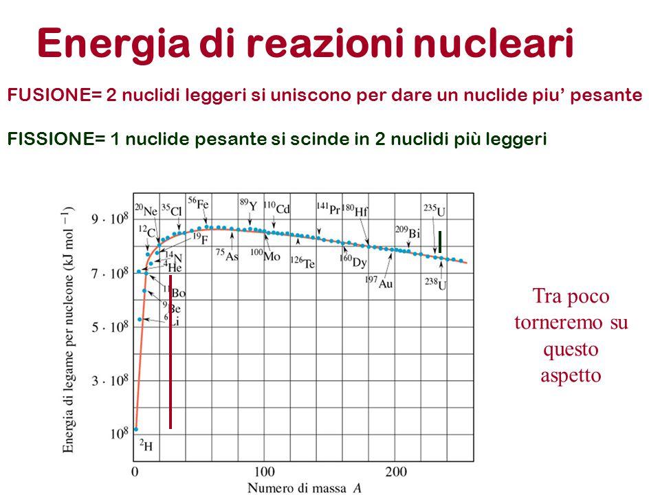 Energia di reazioni nucleari FUSIONE= 2 nuclidi leggeri si uniscono per dare un nuclide piu' pesante FISSIONE= 1 nuclide pesante si scinde in 2 nuclid
