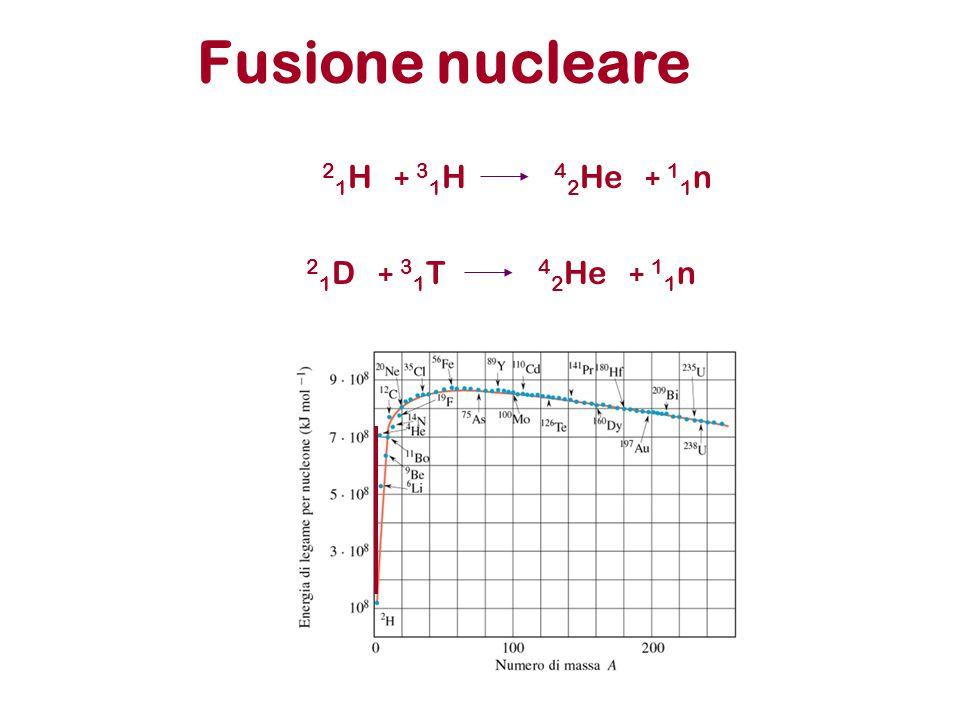Fusione nucleare 2 1 H + 3 1 H 4 2 He + 1 1 n 2 1 D + 3 1 T 4 2 He + 1 1 n