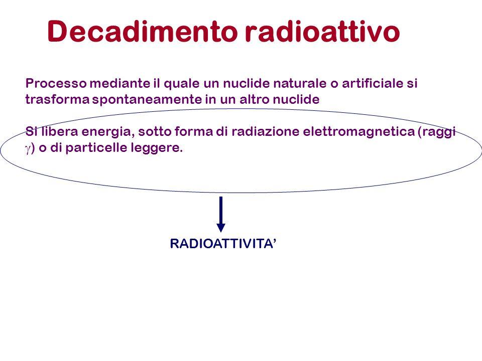 Decadimento radioattivo Processo mediante il quale un nuclide naturale o artificiale si trasforma spontaneamente in un altro nuclide Si libera energia