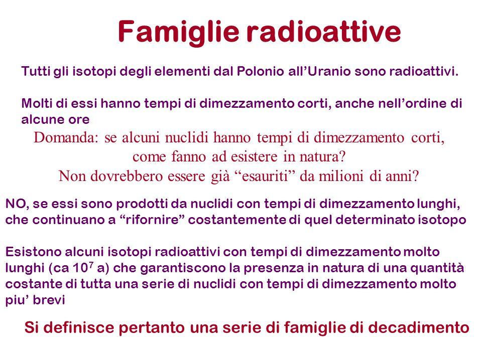 Famiglie radioattive Tutti gli isotopi degli elementi dal Polonio all'Uranio sono radioattivi. Molti di essi hanno tempi di dimezzamento corti, anche