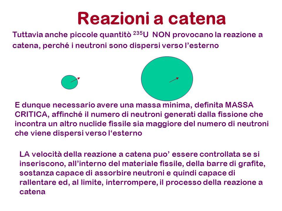 Reazioni a catena Tuttavia anche piccole quantitò 235 U NON provocano la reazione a catena, perché i neutroni sono dispersi verso l'esterno E dunque n