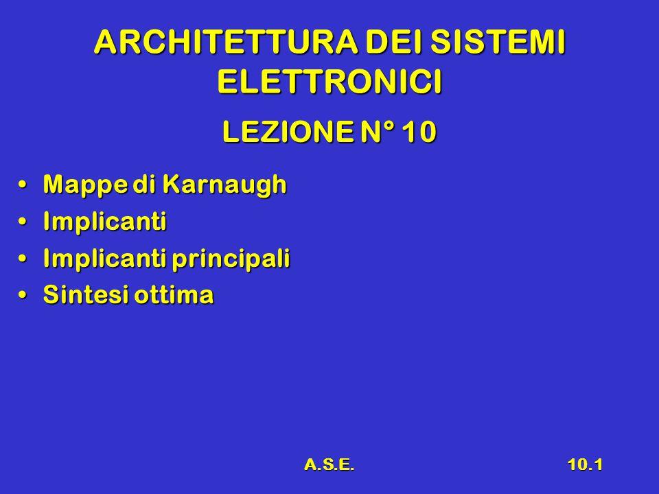 A.S.E.10.1 ARCHITETTURA DEI SISTEMI ELETTRONICI LEZIONE N° 10 Mappe di KarnaughMappe di Karnaugh ImplicantiImplicanti Implicanti principaliImplicanti principali Sintesi ottimaSintesi ottima