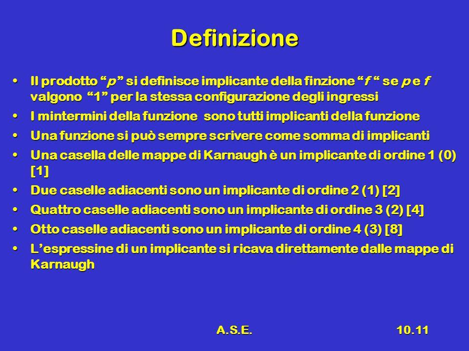 """A.S.E.10.11 Definizione Il prodotto """"p """" si definisce implicante della finzione """"f """" se p e f valgono """"1"""" per la stessa configurazione degli ingressiI"""