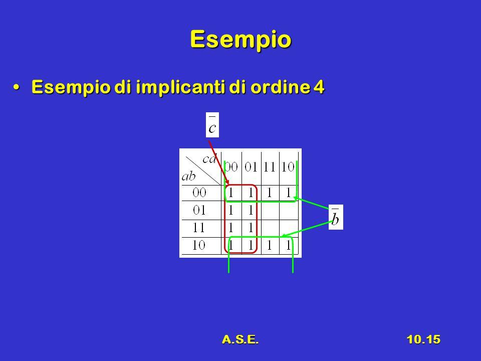 A.S.E.10.15 Esempio Esempio di implicanti di ordine 4Esempio di implicanti di ordine 4