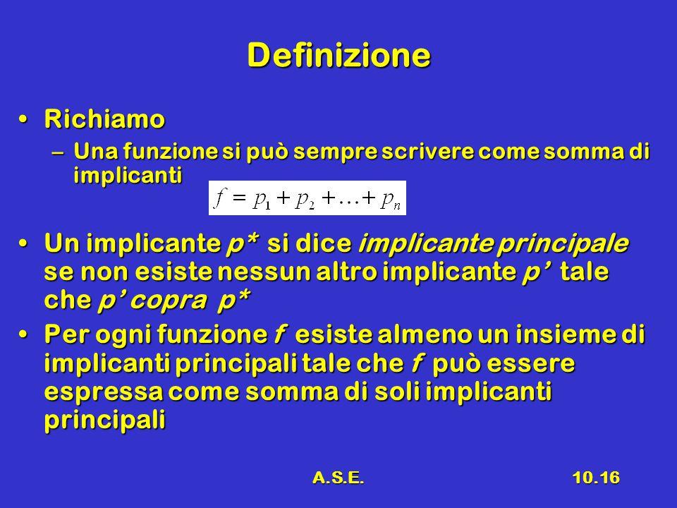 A.S.E.10.16 Definizione RichiamoRichiamo –Una funzione si può sempre scrivere come somma di implicanti Un implicante p* si dice implicante principale