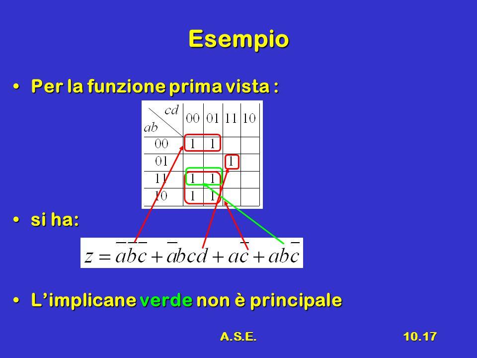 A.S.E.10.17 Esempio Per la funzione prima vista :Per la funzione prima vista : si ha:si ha: L'implicane verde non è principaleL'implicane verde non è principale