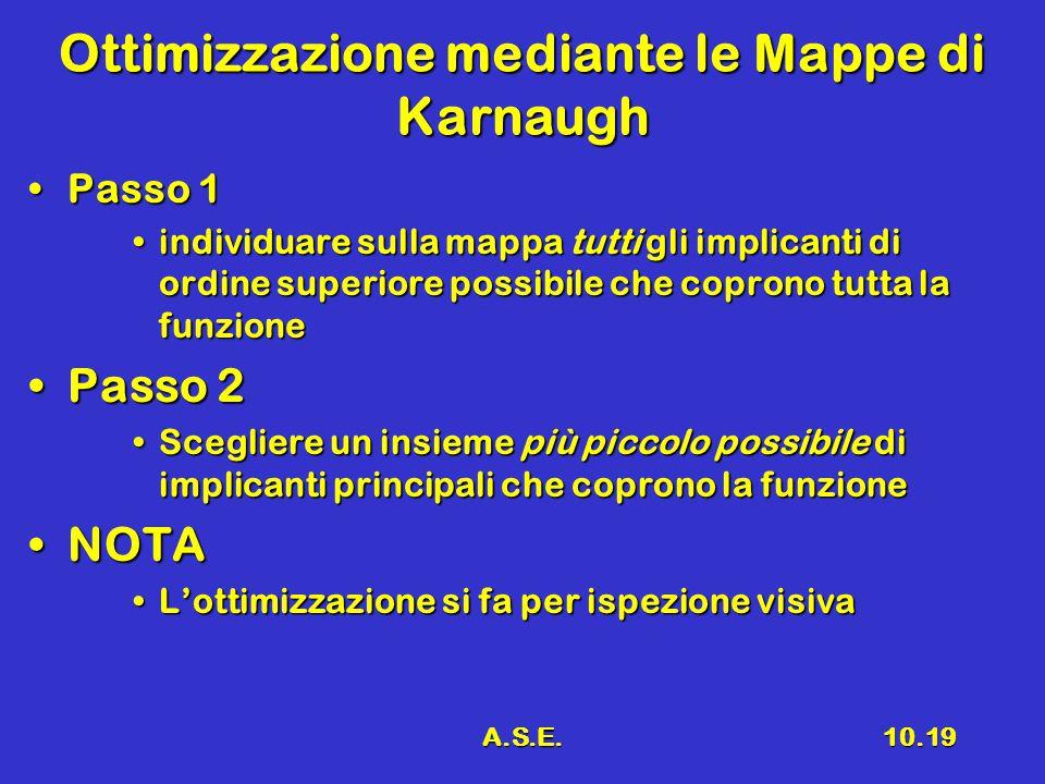 A.S.E.10.19 Ottimizzazione mediante le Mappe di Karnaugh Passo 1Passo 1 individuare sulla mappa tutti gli implicanti di ordine superiore possibile che