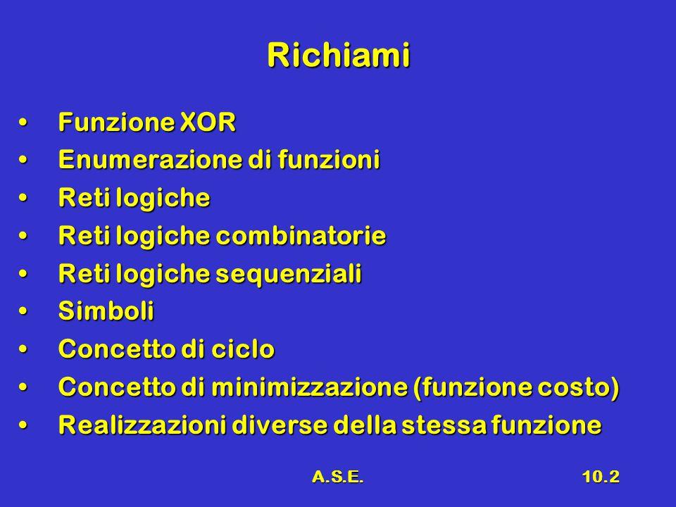A.S.E.10.2 Richiami Funzione XORFunzione XOR Enumerazione di funzioniEnumerazione di funzioni Reti logicheReti logiche Reti logiche combinatorieReti logiche combinatorie Reti logiche sequenzialiReti logiche sequenziali SimboliSimboli Concetto di cicloConcetto di ciclo Concetto di minimizzazione (funzione costo)Concetto di minimizzazione (funzione costo) Realizzazioni diverse della stessa funzioneRealizzazioni diverse della stessa funzione
