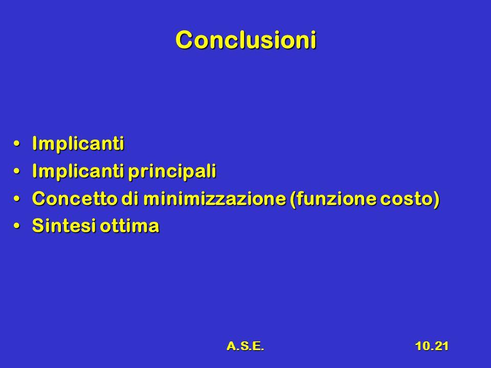 A.S.E.10.21 Conclusioni ImplicantiImplicanti Implicanti principaliImplicanti principali Concetto di minimizzazione (funzione costo)Concetto di minimizzazione (funzione costo) Sintesi ottimaSintesi ottima