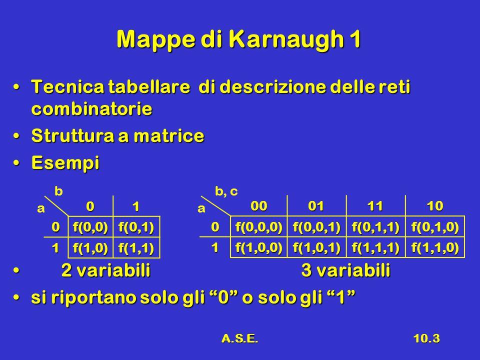 A.S.E.10.3 Mappe di Karnaugh 1 Tecnica tabellare di descrizione delle reti combinatorieTecnica tabellare di descrizione delle reti combinatorie Struttura a matriceStruttura a matrice EsempiEsempi 2 variabili3 variabili 2 variabili3 variabili si riportano solo gli 0 o solo gli 1 si riportano solo gli 0 o solo gli 1 01 0f(0,0)f(0,1) 1f(1,0)f(1,1) b a000111100f(0,0,0)f(0,0,1)f(0,1,1)f(0,1,0) 1f(1,0,0)f(1,0,1)f(1,1,1)f(1,1,0) b, c a