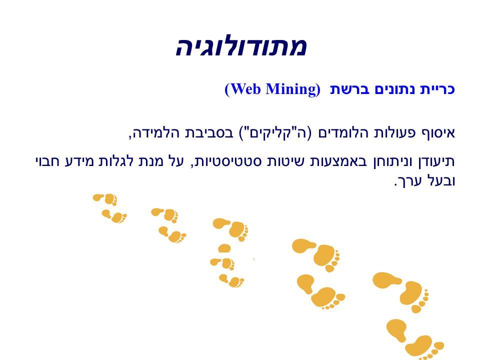 מתודולוגיה כריית נתונים ברשת (Web Mining) איסוף פעולות הלומדים (ה