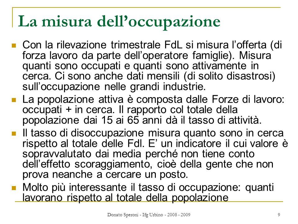 Donato Speroni - Ifg Urbino - 2008 - 2009 9 La misura dell'occupazione Con la rilevazione trimestrale FdL si misura l'offerta (di forza lavoro da parte dell'operatore famiglie).