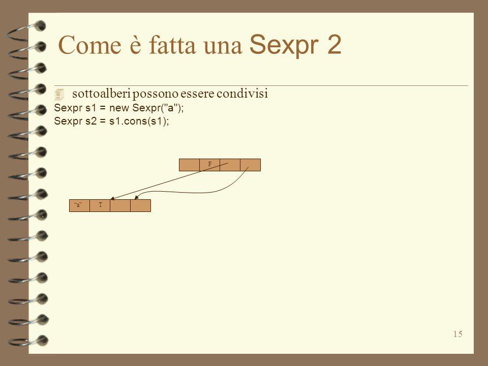 15 Come è fatta una Sexpr 2 4 sottoalberi possono essere condivisi Sexpr s1 = new Sexpr( a ); Sexpr s2 = s1.cons(s1); F T a
