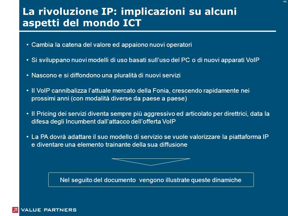 -P3 Cambia la catena del valore ed appaiono nuovi operatori Si sviluppano nuovi modelli di uso basati sull'uso del PC o di nuovi apparati VoIP Nascono