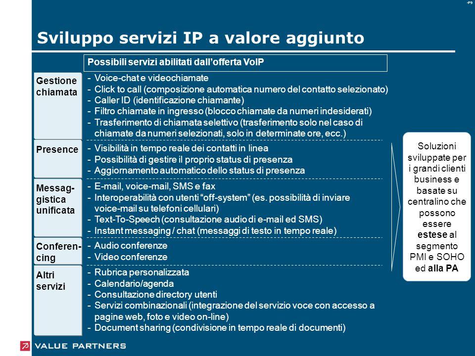 -P9 Sviluppo servizi IP a valore aggiunto Possibili servizi abilitati dall'offerta VoIP Gestione chiamata ---------- Voice-chat e videochiamate Click to call (composizione automatica numero del contatto selezionato) Caller ID (identificazione chiamante) Filtro chiamate in ingresso (blocco chiamate da numeri indesiderati) Trasferimento di chiamata selettivo (trasferimento solo nel caso di chiamate da numeri selezionati, solo in determinate ore, ecc.) Presence ------ Visibilità in tempo reale dei contatti in linea Possibilità di gestire il proprio status di presenza Aggiornamento automatico dello status di presenza Messag- gistica unificata -------- E-mail, voice-mail, SMS e fax Interoperabilità con utenti off-system (es.