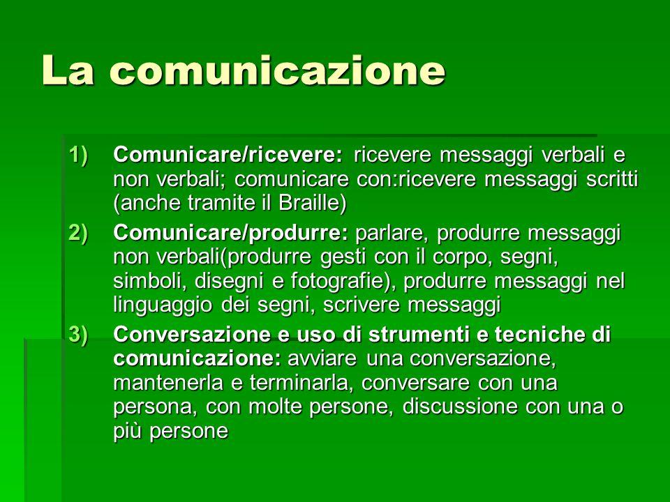 La comunicazione 1)Comunicare/ricevere: ricevere messaggi verbali e non verbali; comunicare con:ricevere messaggi scritti (anche tramite il Braille) 2