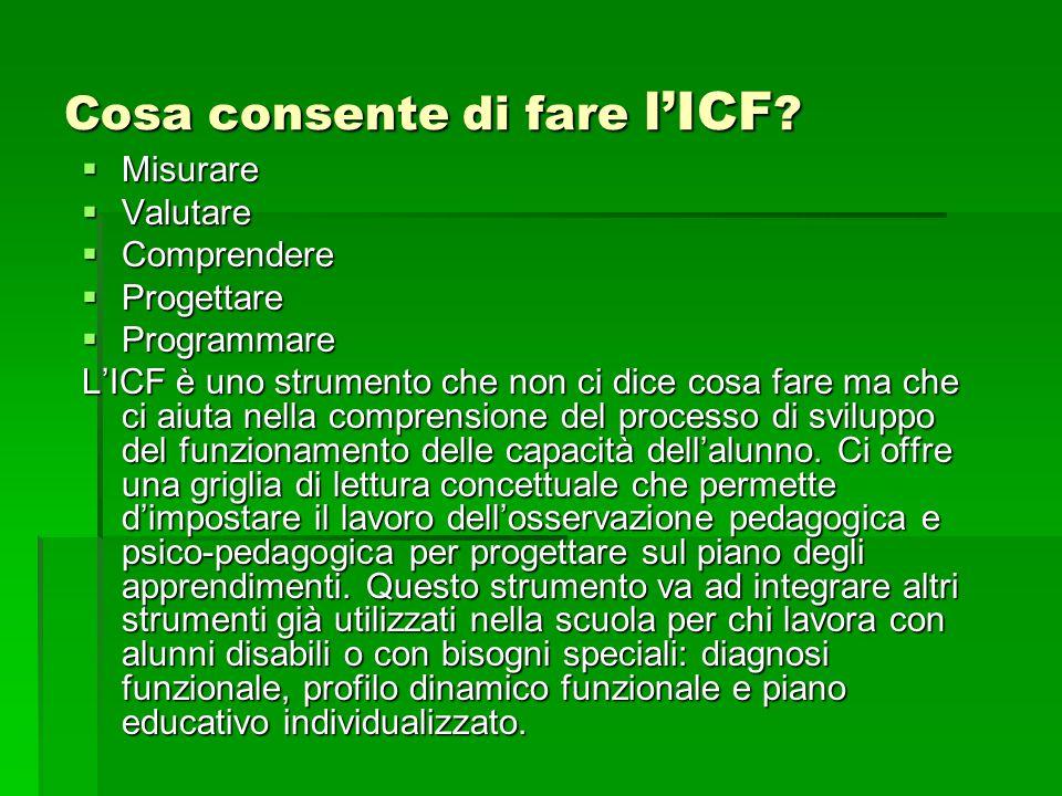 Cosa consente di fare l'ICF ?  Misurare  Valutare  Comprendere  Progettare  Programmare L'ICF è uno strumento che non ci dice cosa fare ma che ci