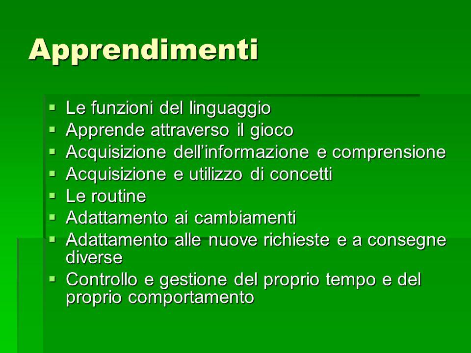 Apprendimenti  Le funzioni del linguaggio  Apprende attraverso il gioco  Acquisizione dell'informazione e comprensione  Acquisizione e utilizzo di