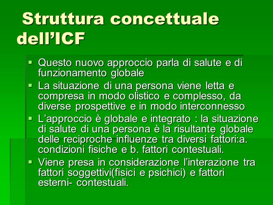 Struttura concettuale dell'ICF Struttura concettuale dell'ICF  Questo nuovo approccio parla di salute e di funzionamento globale  La situazione di u