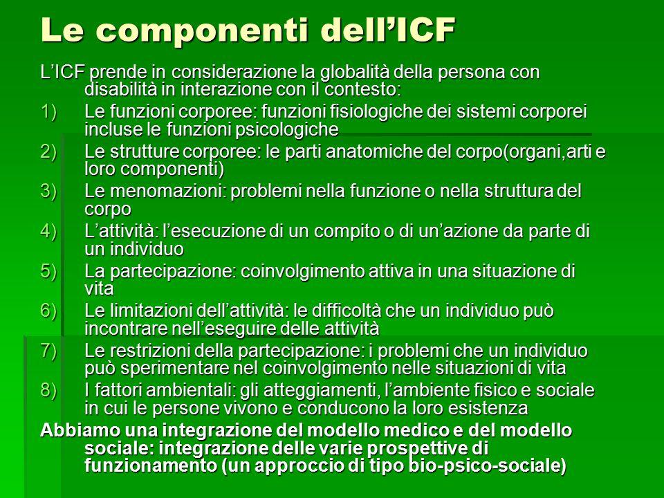 Le componenti dell'ICF L'ICF prende in considerazione la globalità della persona con disabilità in interazione con il contesto: 1)Le funzioni corporee