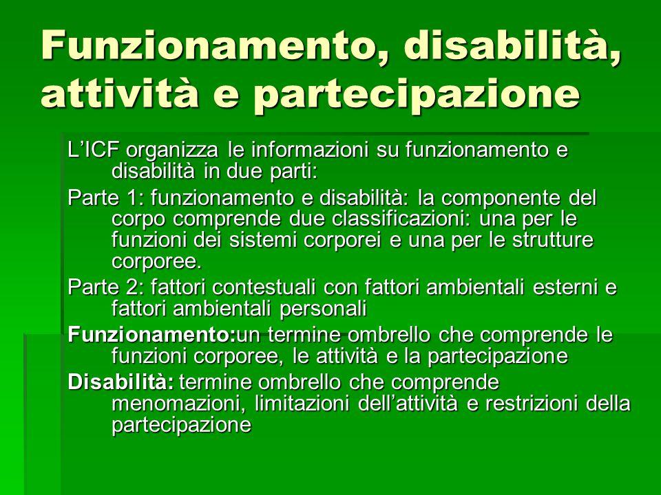 Funzionamento, disabilità, attività e partecipazione L'ICF organizza le informazioni su funzionamento e disabilità in due parti: Parte 1: funzionament